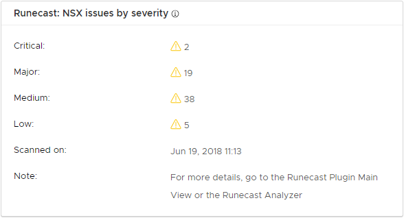 Runecast: NSX issues by severity