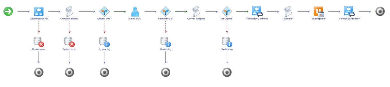workflow-schema