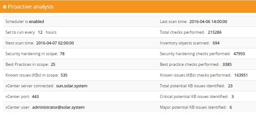 VMware proactive analysis